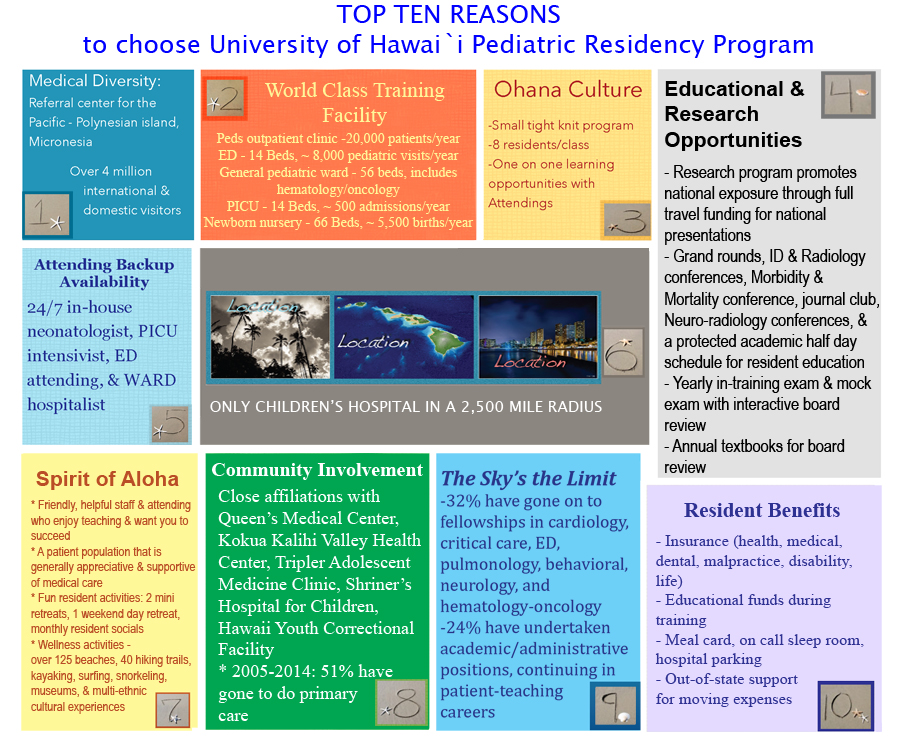 Top Ten Reasons to chose University of Hawaii Pediatric Residency Program